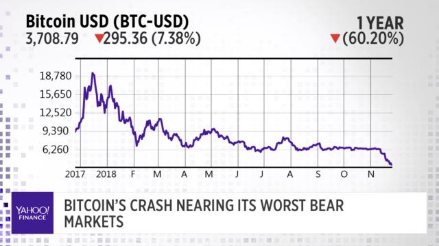bitcoin trading în malaezia