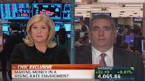 Range bound in fixed income world: Cantor CEO
