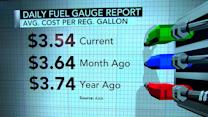 Labor Day travel: Behind the price of gas