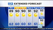 Morning Forecast - 8/22/14
