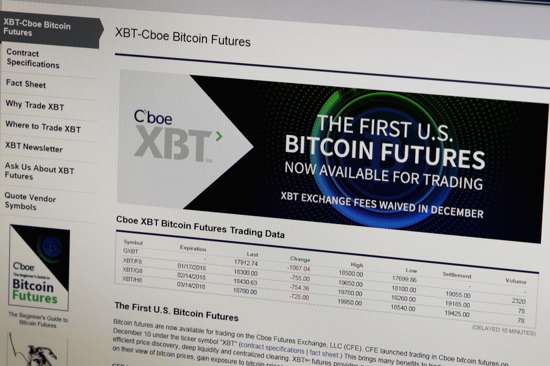 Markets Why Xbt Bitcoin Futures Expiration Is Bearish For Bitcoin