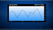 Stocks Slide, Volatility Spikes: Is Market Overreacting to Fed?