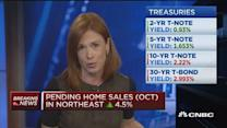 Pending home sales miss, up 0.2% in Oct.
