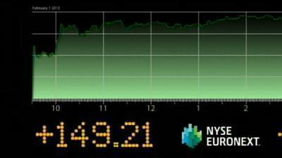 Dow Closing in on Pre-recession Levels