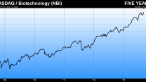 Biotech Index Hits All-Time High! Here's What You Need to Know