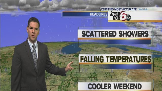 Thursday's Forecast: Scattered showers, falling temps