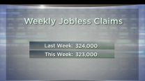Weekly Jobless Claims; Einhorn's Advice for You; Facebook Acquisition?