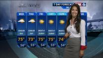 Aloha`s Tuesday Weather Forecast