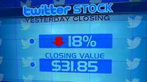 Twitter stock plummets to all-time low