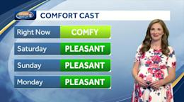 Lanie Pope's Work Week Forecast Big Changes on the Way [Video]