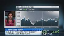 NYMEX update: 'Bad times' for gold