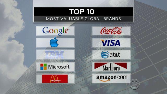 The world's most valuable brand