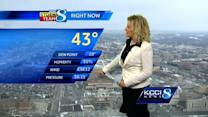 KCCI Video Weekend Forecast