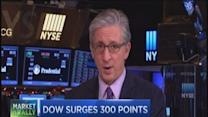Dow surges 300 points. Here's why