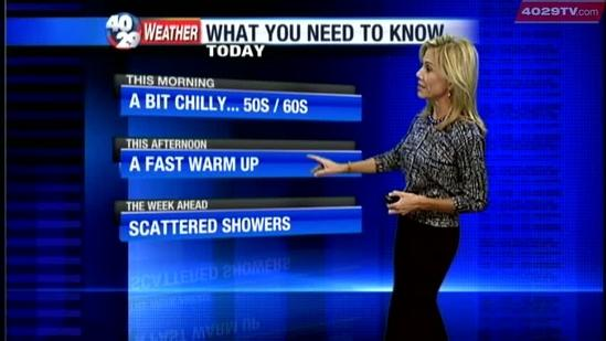 Laura's Monday weather webcast Sep 24