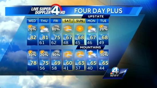 Chris Justus' Wednesday Forecast April 17, 2013