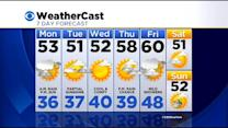 Overnight Weather Forecast For 3/29