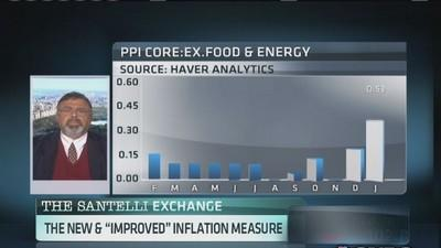 Santelli Exchange: 'New & improved' inflation