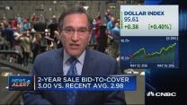 Santelli: 2-year note demand yield 0.920%
