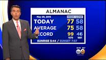 Rich Fields' Weather Forecast (May 29)