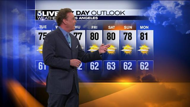Tuesday Forecast: Moderate Temperatures, Clear Skies