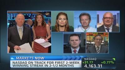 Closing Bell Exchange: No clear direction