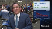 Santelli: Second guessing in regard to central banking
