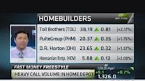 Unusual activity: Heavy call volume in Home Depot