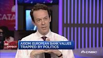 European bank values trapped by politics: Analyst