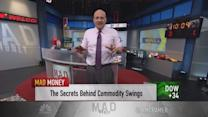 Reality check on commodities: Cramer