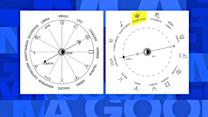 NASA Raises Possibility of New Zodiac Sign
