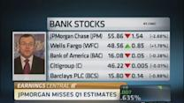 Banks trading off with drop in rates: Pro