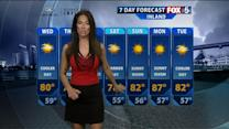 Aloha`s Tuesday Weather Report