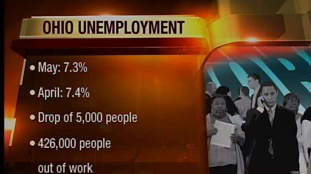 Ohio's unemployment rate keeps dropping