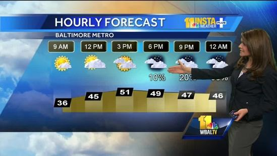 Mild temps continue; T-storms expected Friday
