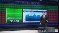 Biggest shorts: Time to bet against the market?