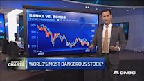 World's most dangerous stock?