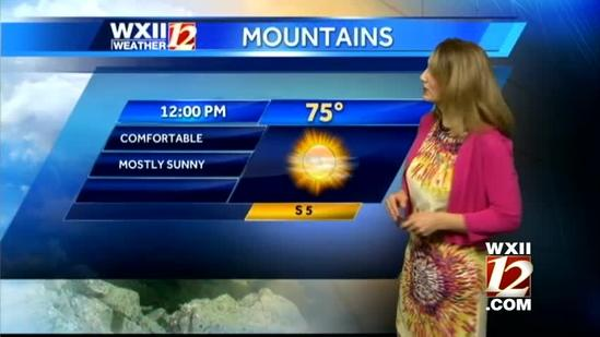 Welcome back, Michelle! Here's the forecast