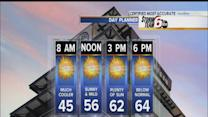 Friday Forecast: Carb Day starts with below average temps