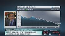 Santelli Exchange: Central bank weapons
