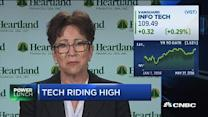 Tech riding high