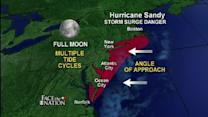 "Sandy a ""massive storm"" threatening storm surges, power outages"