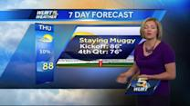 Rain Looking Likely for the Holiday Weekend