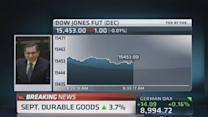 Durable goods up 3.7% in September