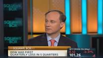 Watch for spiking yields: Expert