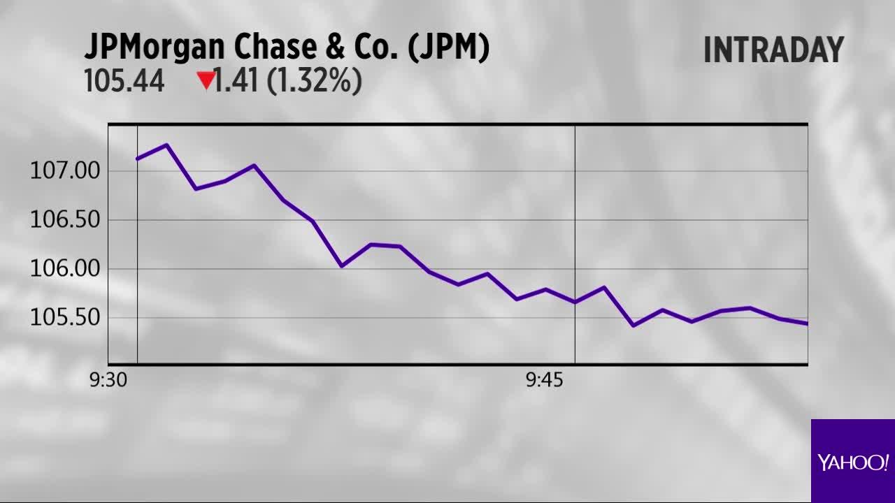 Jp Morgan Chase Johnson And Diageo Are The Yahoo Finance Trebuchet Diagram Following Charts Of Day Video
