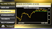 """Can Earnings Save Cisco from The """"Chambers of Pain""""?"""