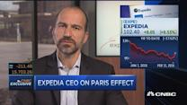 How Expedia benefits from low oil prices