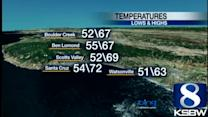 Watch Your KSBW Weather Forecast 04.05.13