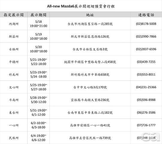 All-new Mazda6展示間巡迴預賞會行程表